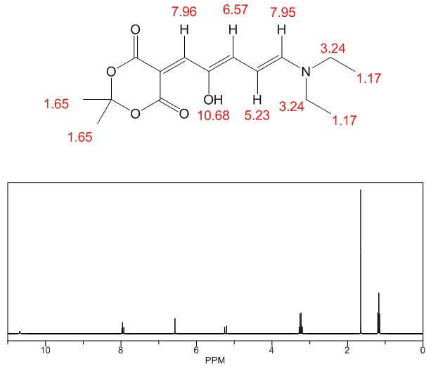 Oneclass Predict The Proton Nmr H Nmr Spectrum Of 5 2z 4e 5
