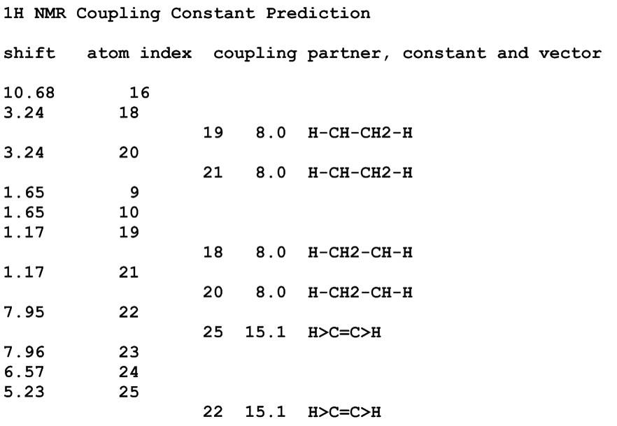 proton nmr peak table