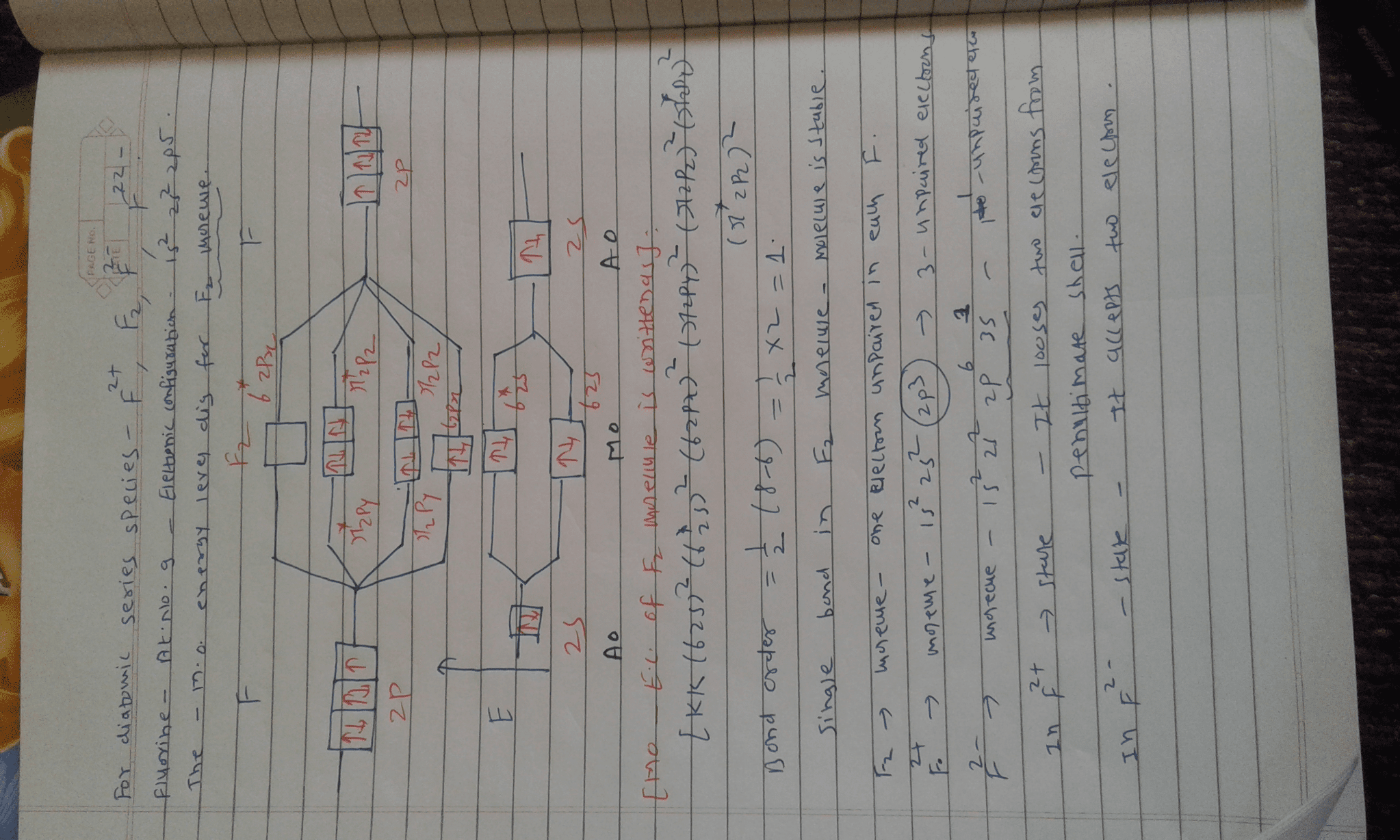 Oneclass For The Series Of Diatomic Species F2 F2 F2 F22 Determine From An Mo Energy Level D