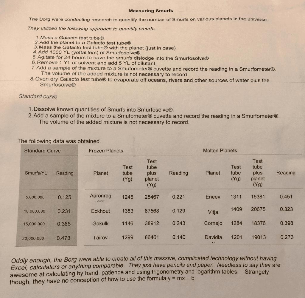 Homework help 323