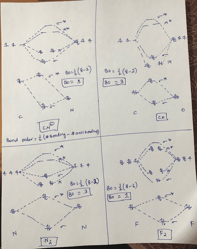 Oneclass Draw The Molecular Orbital Diagrams For The Following Diatomic Molecules Polyatomic Ions I